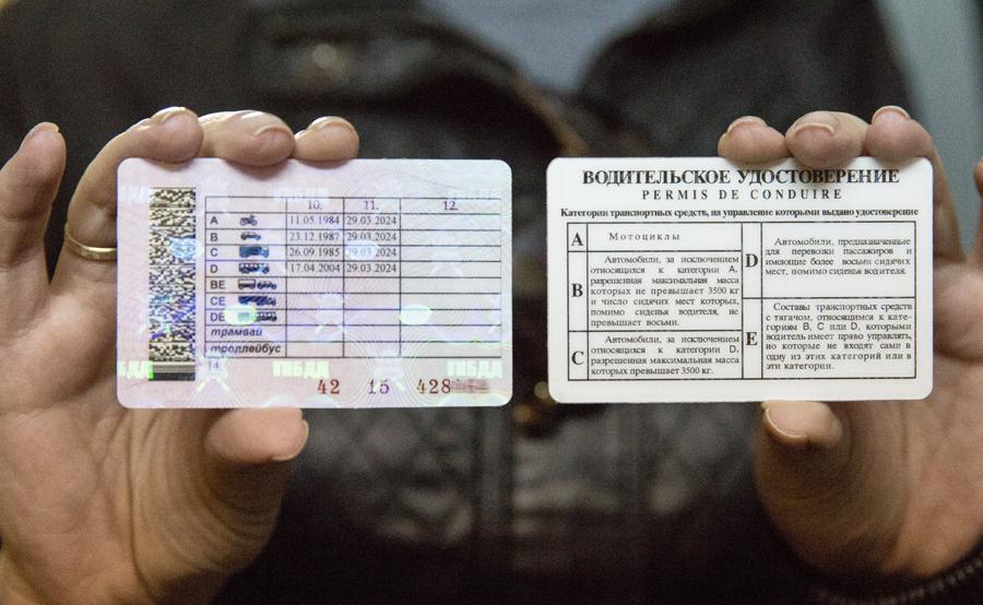Категории водительских прав+с расшифровкой в 2020
